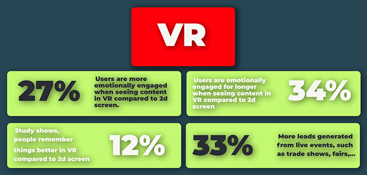 Virtual_Reality_Stats_CreativeSolutions
